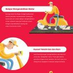 5 Tips Belajar Naik Motor Supaya Cepat Lancar dan Aman